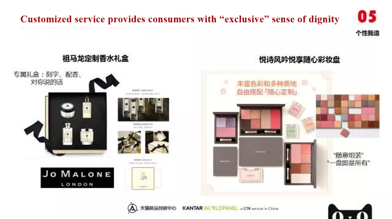 High-end Personal Care Products Take Off in China - China